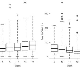 17 cetosteroides urinarios Y gonadotropinas urinarias